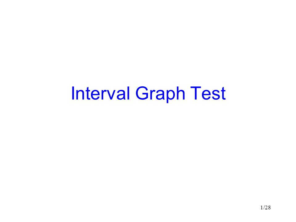 1/28 Interval Graph Test