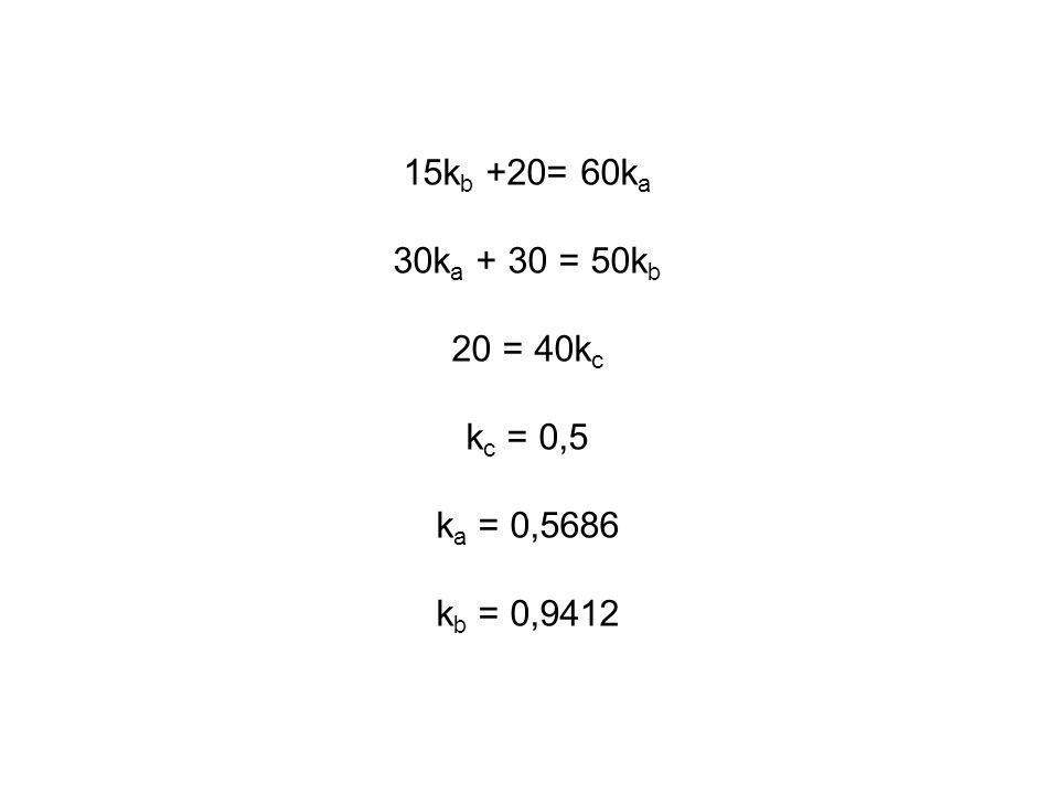 15k b +20= 60k a 30k a + 30 = 50k b 20 = 40k c k c = 0,5 k a = 0,5686 k b = 0,9412