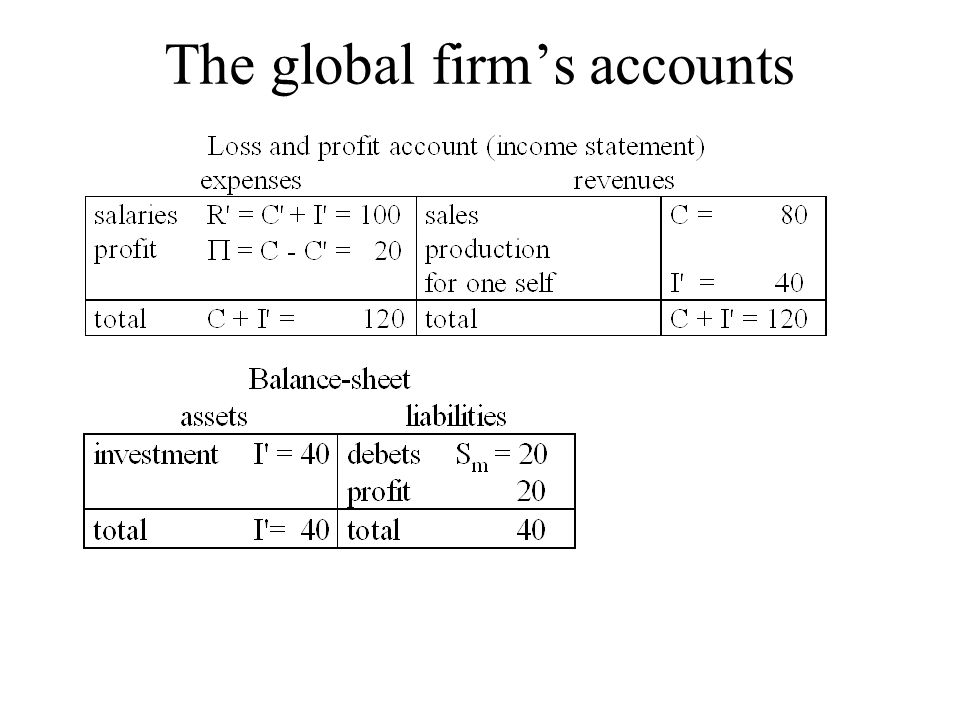 The global firm's accounts