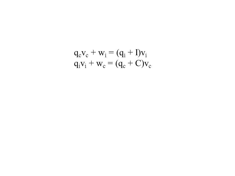 q c v c + w i = (q i + I)v i q i v i + w c = (q c + C)v c