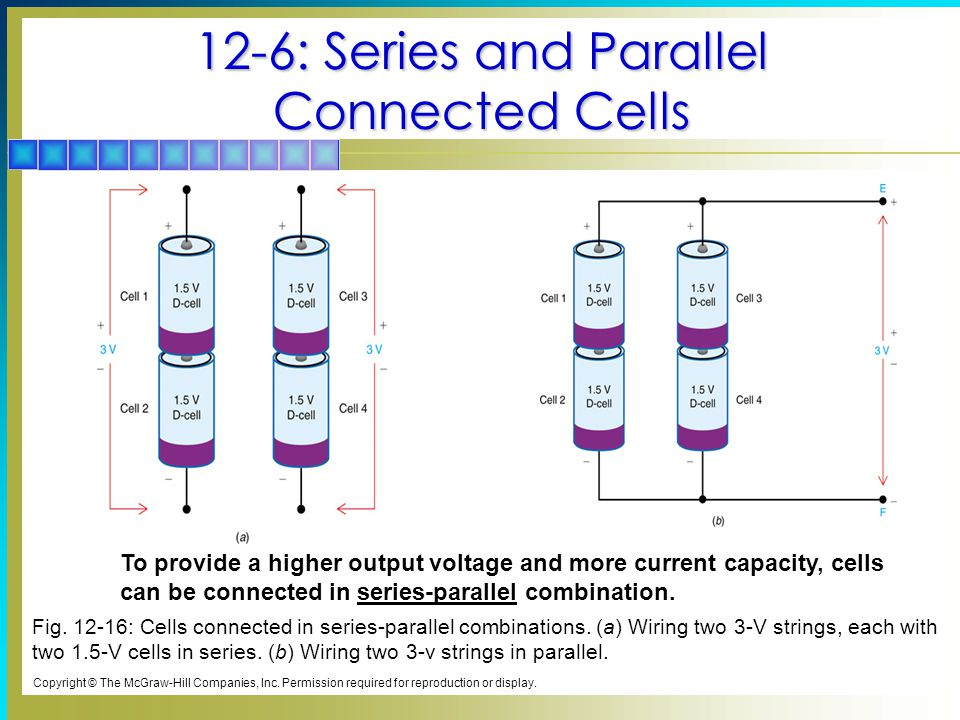 12-6: Series and Parallel Connected Cells Copyright © The McGraw-Hill Companies, Inc.