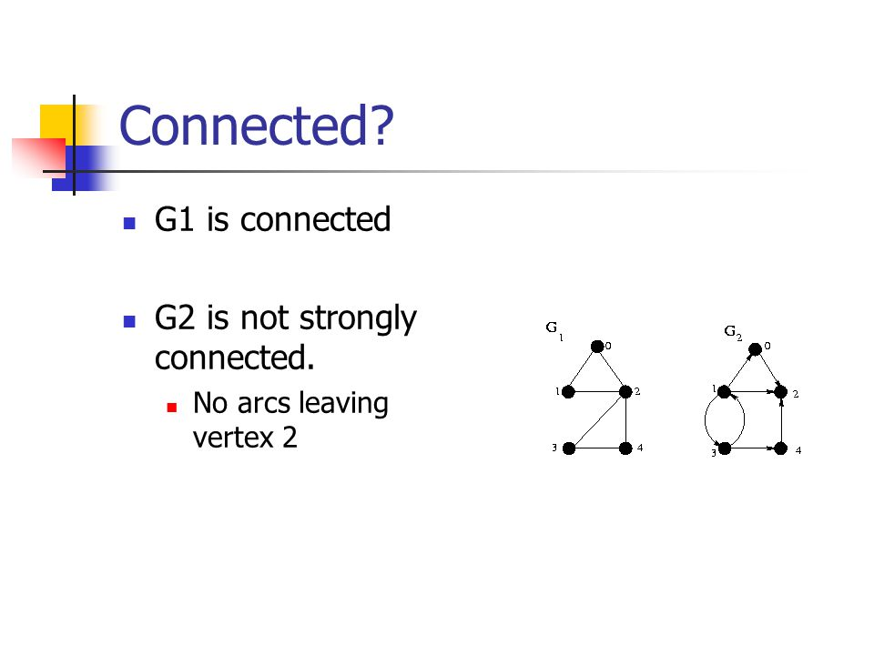 Connected? G1 is connected G2 is not strongly connected. No arcs leaving vertex 2