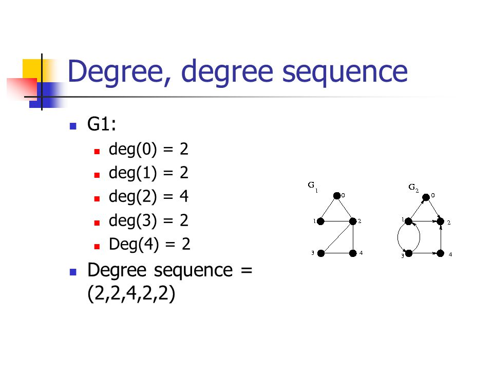 Degree, degree sequence G1: deg(0) = 2 deg(1) = 2 deg(2) = 4 deg(3) = 2 Deg(4) = 2 Degree sequence = (2,2,4,2,2)