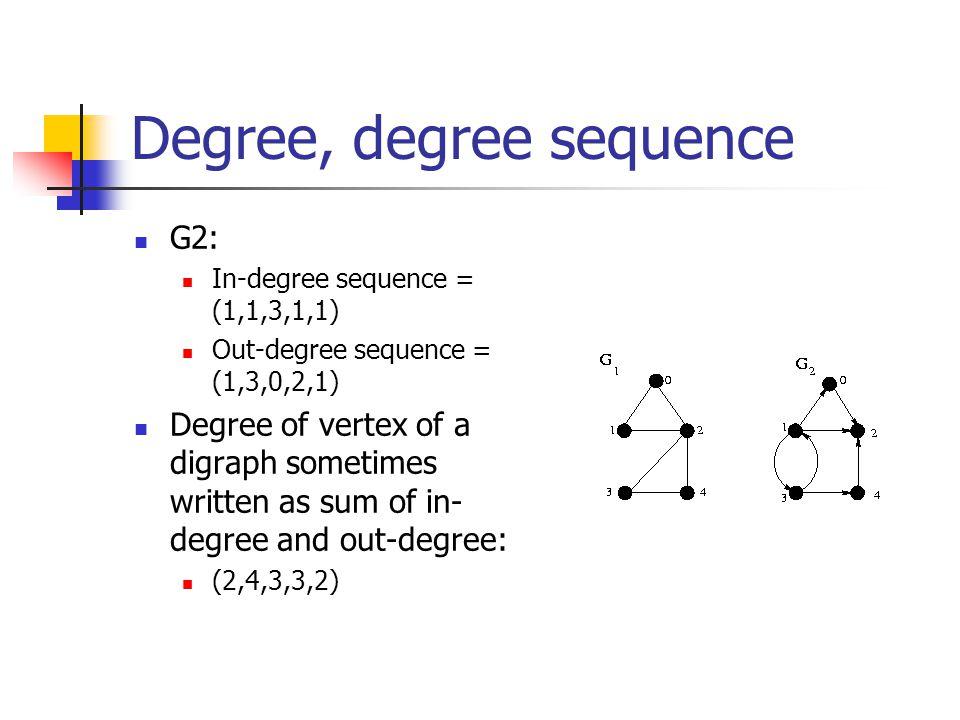 Degree, degree sequence G2: In-degree sequence = (1,1,3,1,1) Out-degree sequence = (1,3,0,2,1) Degree of vertex of a digraph sometimes written as sum