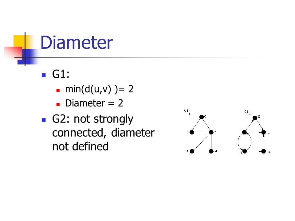 Diameter G1: min(d(u,v) )= 2 Diameter = 2 G2: not strongly connected, diameter not defined