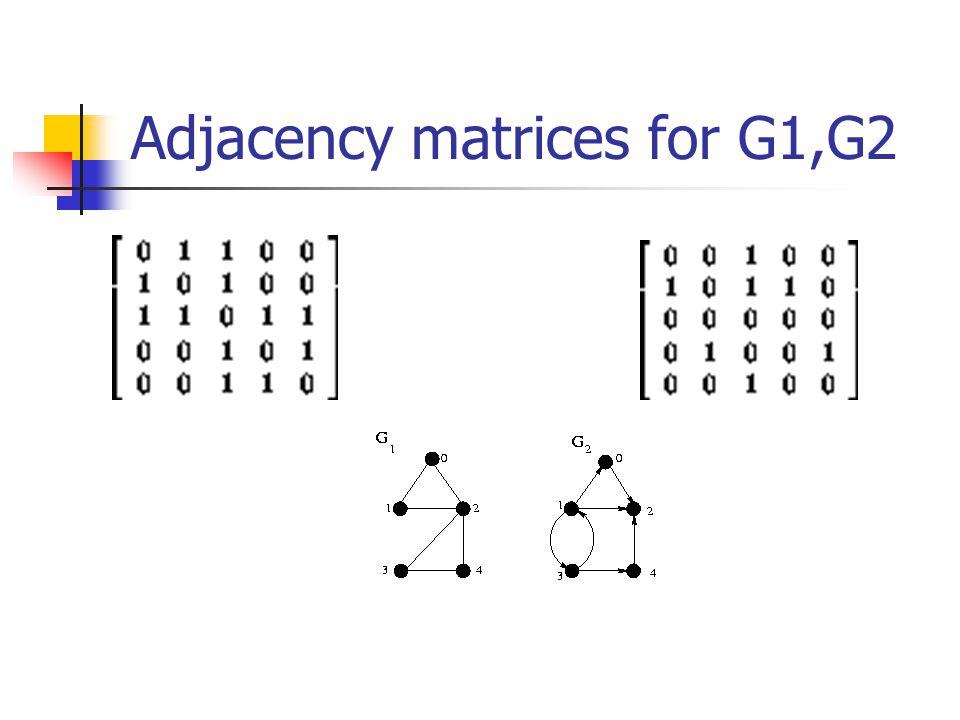 Adjacency matrices for G1,G2