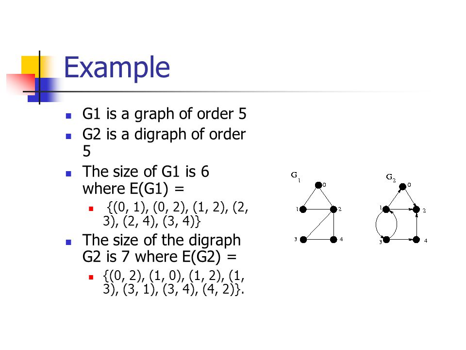 Example G1 is a graph of order 5 G2 is a digraph of order 5 The size of G1 is 6 where E(G1) = {(0, 1), (0, 2), (1, 2), (2, 3), (2, 4), (3, 4)} The siz