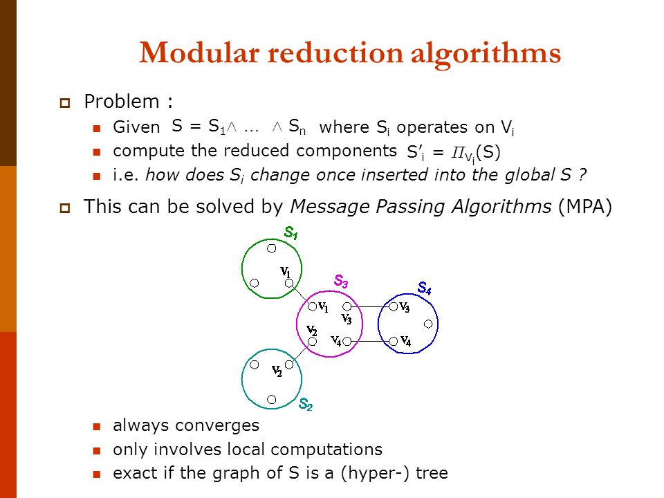 Modular reduction algorithms  Problem : Given where S i operates on V i compute the reduced components i.e.