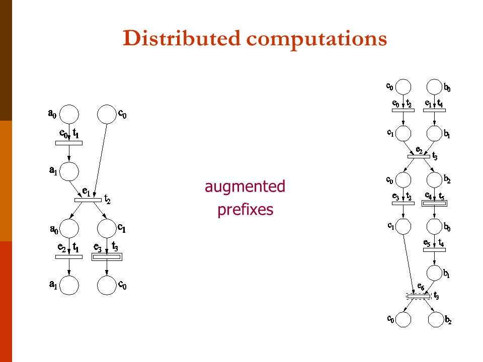 Distributed computations augmented prefixes