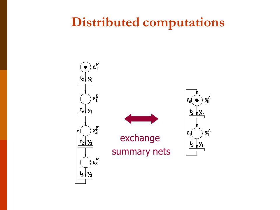 Distributed computations exchange summary nets