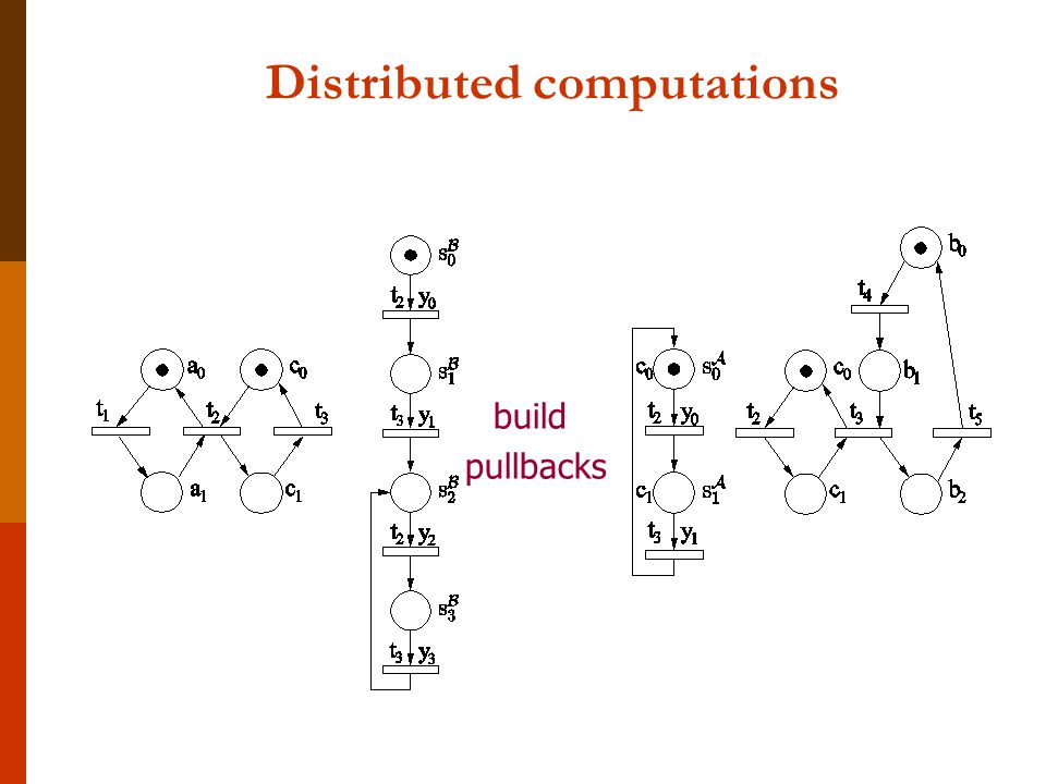Distributed computations build pullbacks