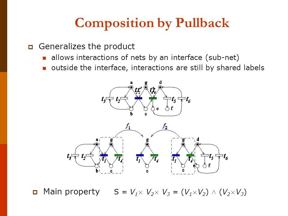 Assembling Petri nets products, pullbacks, unfoldings and trellises Modular computations on a constraint graph : an abstract viewpoint Application 1: modular diagnosis or modular computation of a minimal product covering Application 2: modular prefixes or how to compute a FCP directly in factorized form Conclusion Outline
