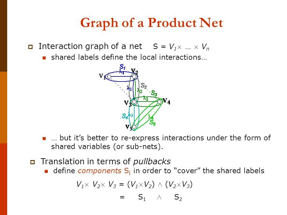 Distributed computations construct prefixes