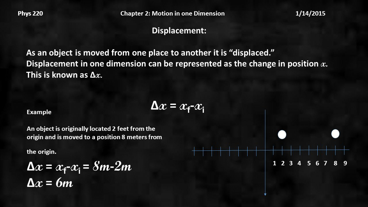 Phys 220 Chapter 2: Motion in one Dimension 1/14/2015Phys 220 Displacement: Δ x = x f - x i In the previous the object is a Point Mass. We are ignoring the size of the object and treating it as if it only existed at its center of mass.