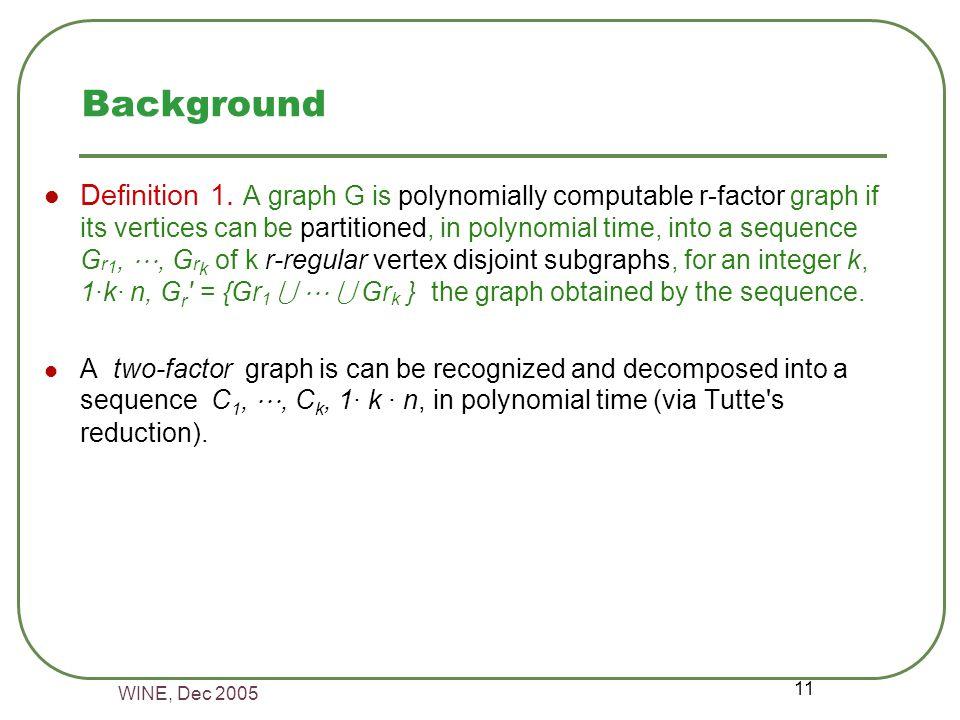 WINE, Dec 2005 12 Polynomial time NE : Regular Graphs Theorem 1.