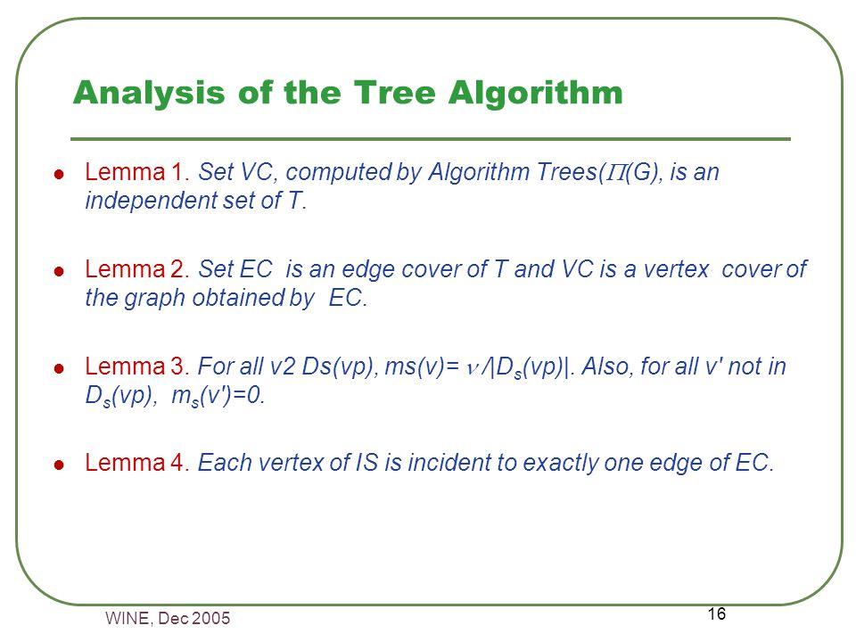 WINE, Dec 2005 17 Analysis of the Algorithm (Cont.) By Lemmas 2 and 4, we get, Lemma 5.