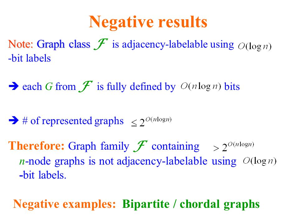 Negative results Negative examples: Bipartite / chordal graphs Note: Graph class Note: Graph class F is adjacency-labelable using -bit labels  each G