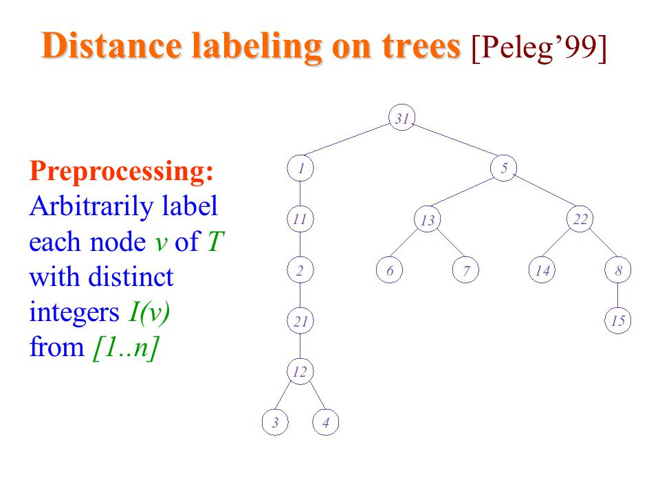 Distance labeling on trees Distance labeling on trees [Peleg'99] Preprocessing: Arbitrarily label each node v of T with distinct integers I(v) from [1