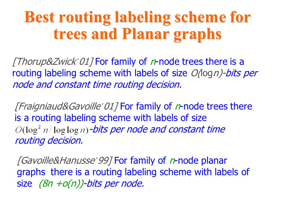 Best routing labeling scheme for trees and Planar graphs [Thorup&Zwick ' 01] For family of n-node trees there is a routing labeling scheme with labels