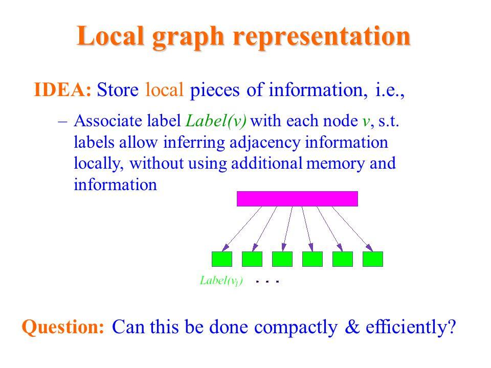 Ancient Example: Ancient Example: Hamming adjacency labeling Goal: Label each node v with m-bit label Label(v) s.t.