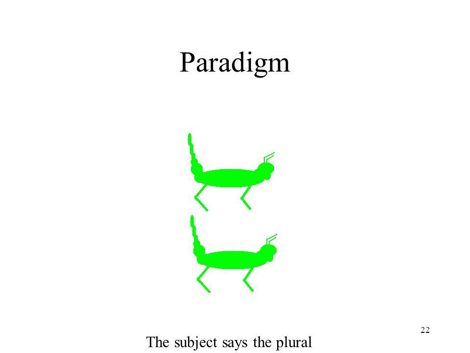 21 Paradigm