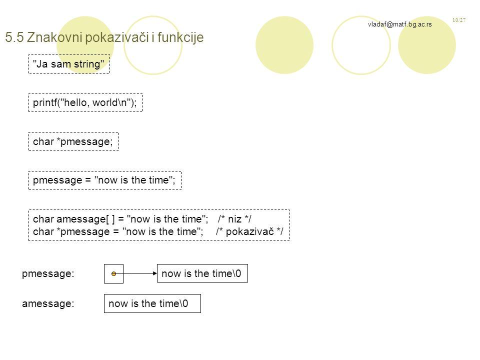 10/27 vladaf@matf.bg.ac.rs 5.5 Znakovni pokazivači i funkcije Ja sam string printf( hello, world\n ); char *pmessage; pmessage = now is the time ; char amessage[ ] = now is the time ; /* niz */ char *pmessage = now is the time ; /* pokazivač */ now is the time\0 pmessage: now is the time\0 amessage: