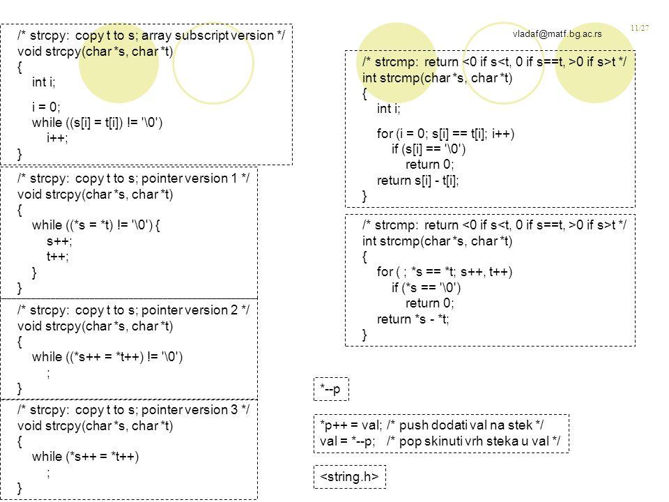11/27 vladaf@matf.bg.ac.rs /* strcpy: copy t to s; array subscript version */ void strcpy(char *s, char *t) { int i; i = 0; while ((s[i] = t[i]) != \0 ) i++; } /* strcpy: copy t to s; pointer version 1 */ void strcpy(char *s, char *t) { while ((*s = *t) != \0 ) { s++; t++; } /* strcpy: copy t to s; pointer version 2 */ void strcpy(char *s, char *t) { while ((*s++ = *t++) != \0 ) ; } /* strcpy: copy t to s; pointer version 3 */ void strcpy(char *s, char *t) { while (*s++ = *t++) ; } /* strcmp: return 0 if s>t */ int strcmp(char *s, char *t) { int i; for (i = 0; s[i] == t[i]; i++) if (s[i] == \0 ) return 0; return s[i] - t[i]; } /* strcmp: return 0 if s>t */ int strcmp(char *s, char *t) { for ( ; *s == *t; s++, t++) if (*s == \0 ) return 0; return *s - *t; } *--p *p++ = val;/* push dodati val na stek */ val = *--p;/* pop skinuti vrh steka u val */