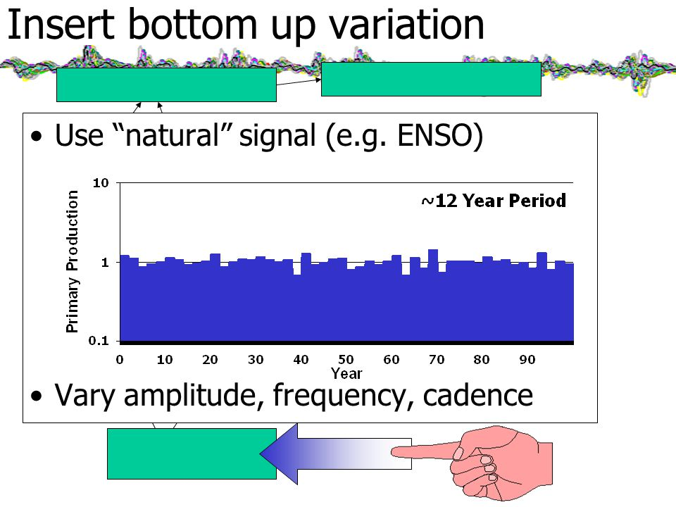 Insert bottom up variation Use natural signal (e.g. ENSO) Vary amplitude, frequency, cadence