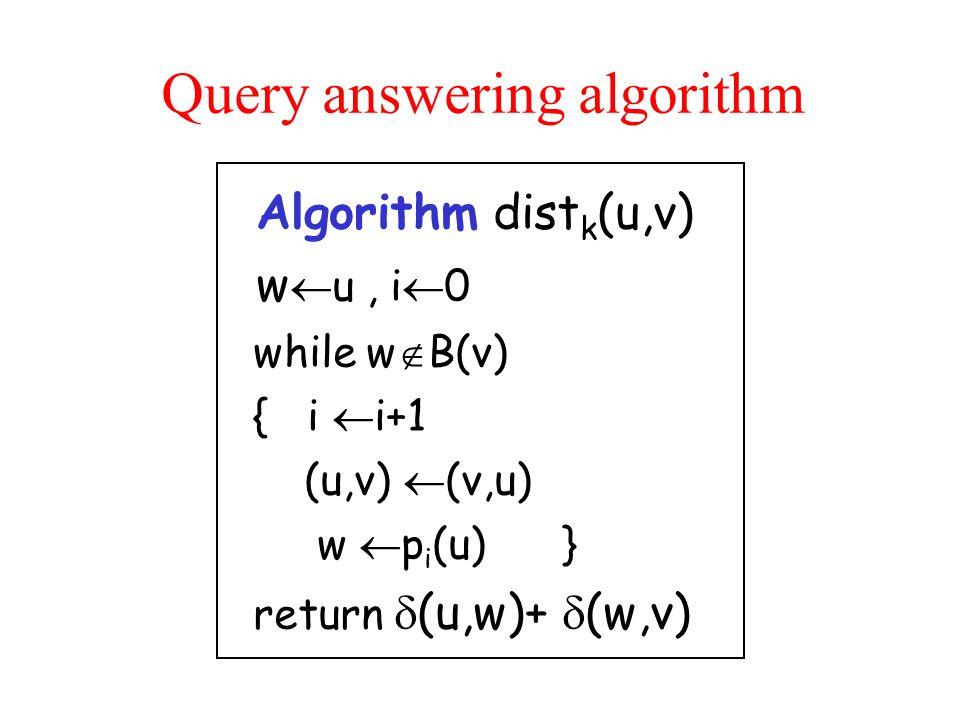 Query answering algorithm Algorithm dist k (u,v) w  u, i  0 while w  B(v) { i  i+1 (u,v)  (v,u) w  p i (u) } return  (u,w)+  (w,v)