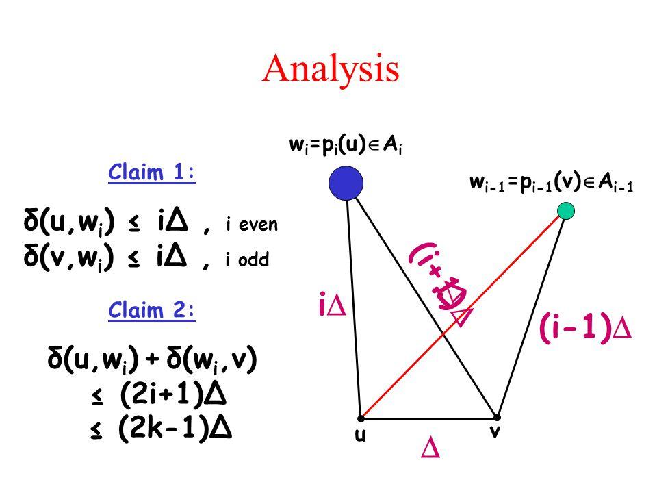u v w i-1 =p i-1 (v)  A i-1 w i =p i (u)  A i Analysis  (i-1)  ii ii (i+1)  Claim 1: δ(u,w i ) ≤ iΔ, i even δ(v,w i ) ≤ iΔ, i odd Claim 2: δ(u,w i ) + δ(w i,v) ≤ (2i+1)Δ ≤ (2k-1)Δ