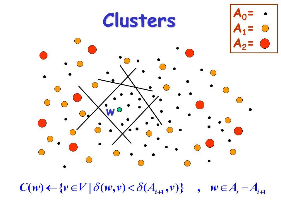Clusters A0=A1=A2=A0=A1=A2= w