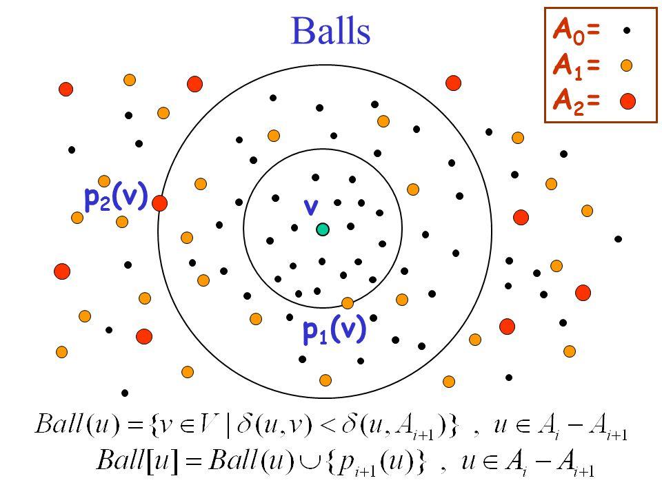 Balls v p 1 (v) p 2 (v) A0=A1=A2=A0=A1=A2=
