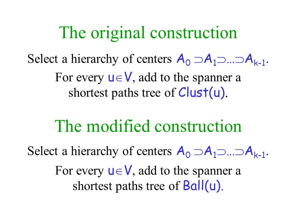 The modified construction For every u  V, add to the spanner a shortest paths tree of Ball(u).
