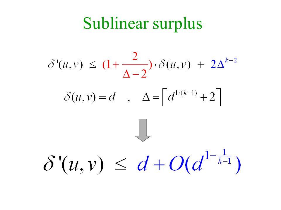 Sublinear surplus