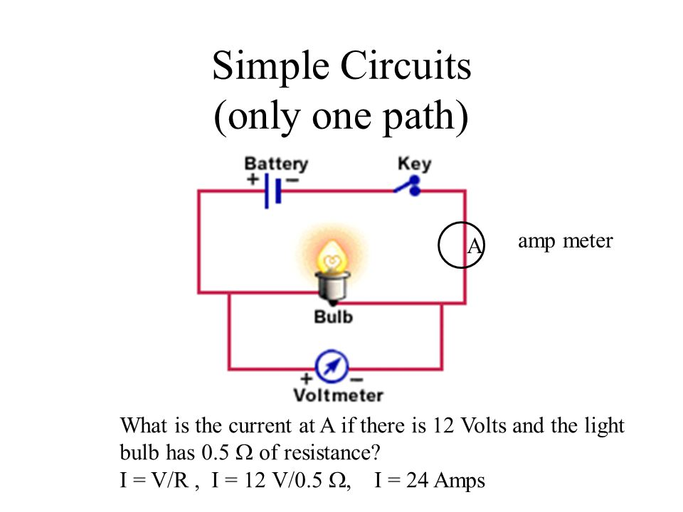 Simple Circuits (only one path) A amp meter What is the current at A if there is 12 Volts and the light bulb has 0.5  of resistance.