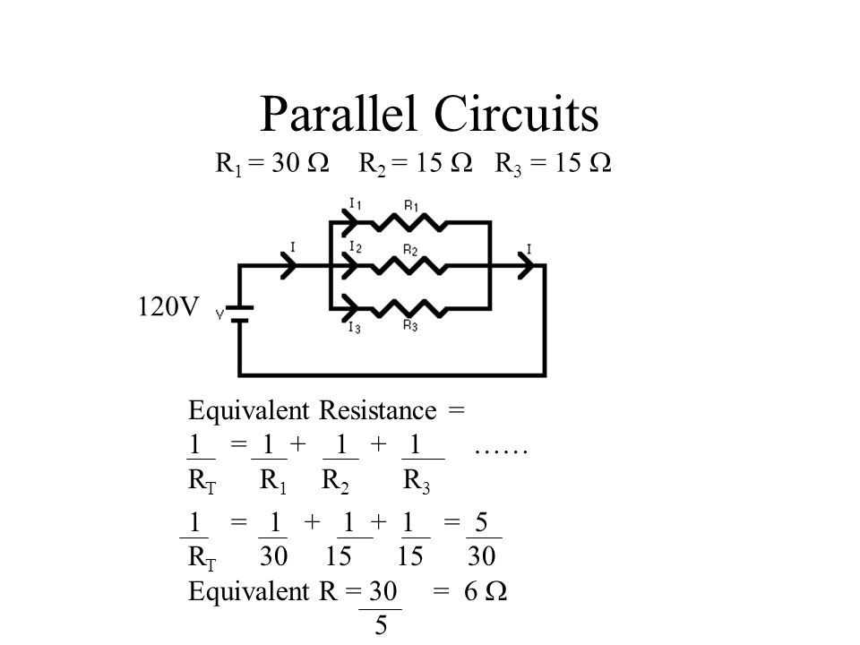 Parallel Circuits Equivalent Resistance = 1 = 1 + 1 + 1 …… R T R 1 R 2 R 3 1= 1 + 1 + 1 = 5 R T 30 15 15 30 Equivalent R = 30 = 6  5 R 1 = 30  R 2 = 15  R 3 = 15  120V
