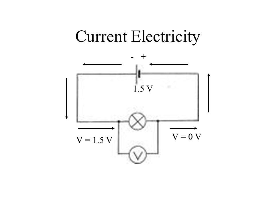- + 1.5 V V = 1.5 V V = 0 V