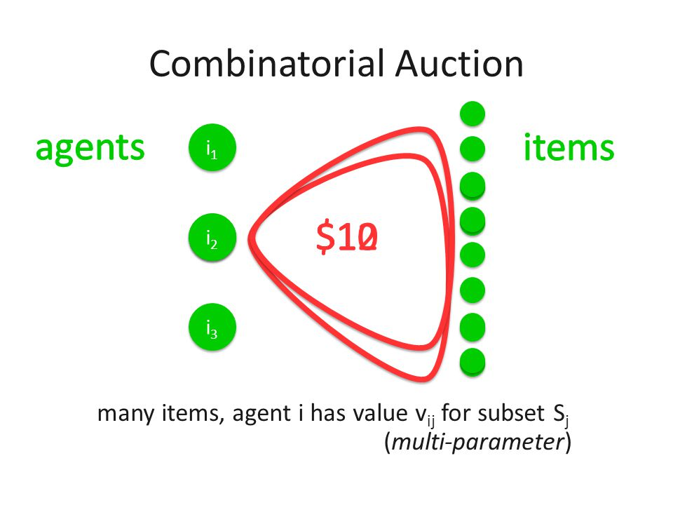 Single Item Auction one item, agent i has value v i for item VCG Transformation Selection Algorithm Input vAllocation x Find agent w/max value (single