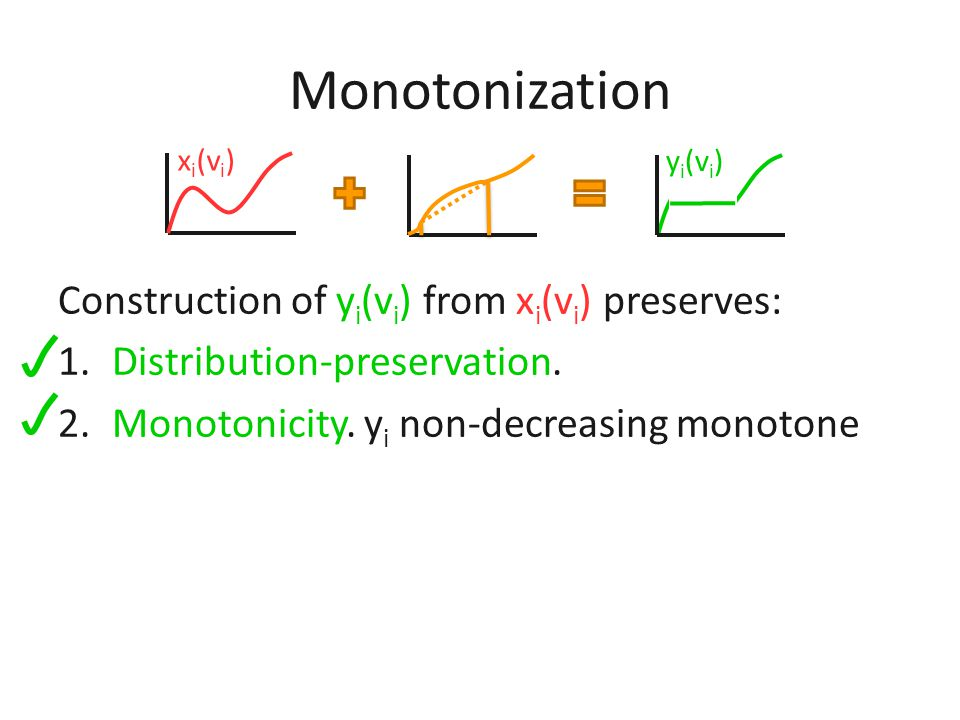 Monotonization Idea 3: resample values in region where cumulative allocation is not monotone.