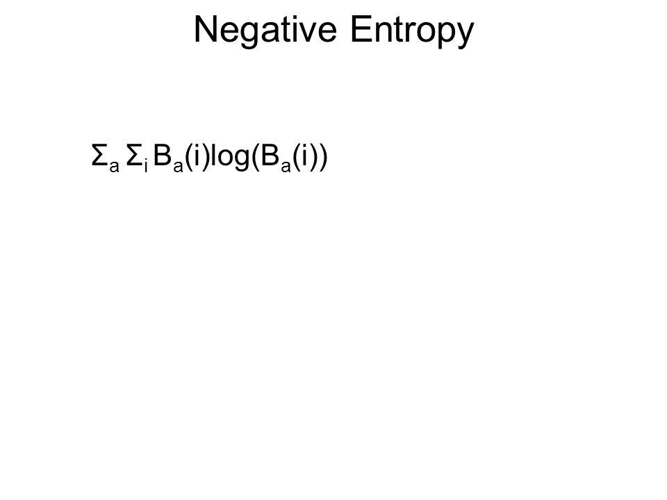Negative Entropy Σ a Σ i B a (i)log(B a (i))
