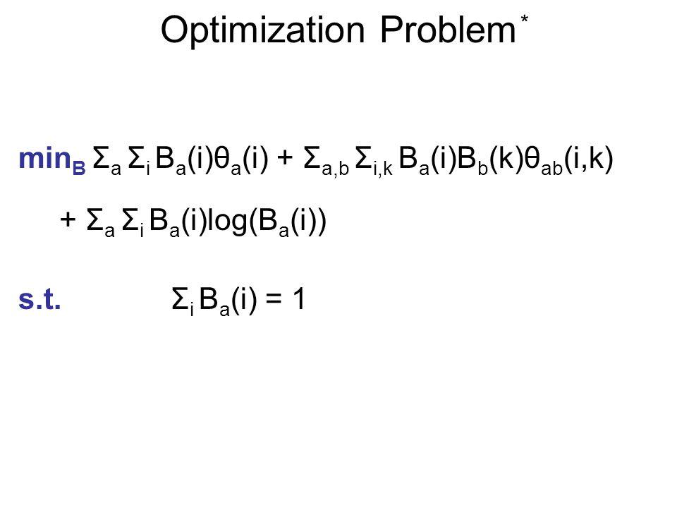 Optimization Problem Σ a Σ i B a (i)θ a (i) + Σ a,b Σ i,k B a (i)B b (k)θ ab (i,k) + Σ a Σ i B a (i)log(B a (i)) min B Σ i B a (i) = 1s.t.