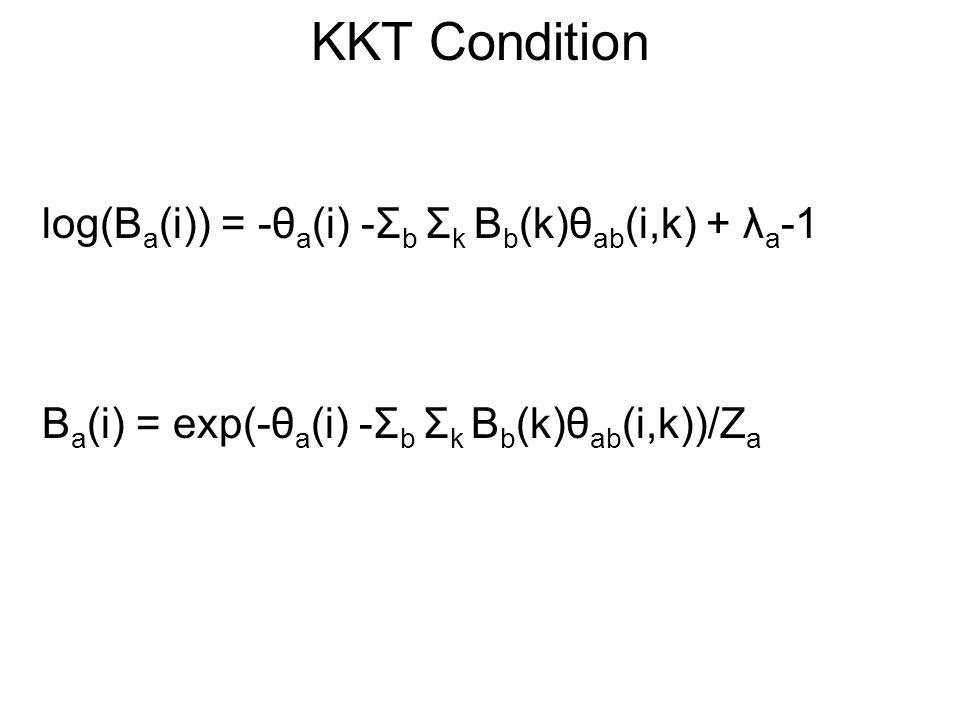 KKT Condition log(B a (i)) = -θ a (i) -Σ b Σ k B b (k)θ ab (i,k) + λ a -1 B a (i) = exp(-θ a (i) -Σ b Σ k B b (k)θ ab (i,k))/Z a
