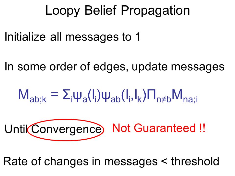 Loopy Belief Propagation Initialize all messages to 1 In some order of edges, update messages M ab;k = Σ i ψ a (l i )ψ ab (l i,l k )Π n≠b M na;i Until Convergence Rate of changes in messages < threshold Not Guaranteed !!