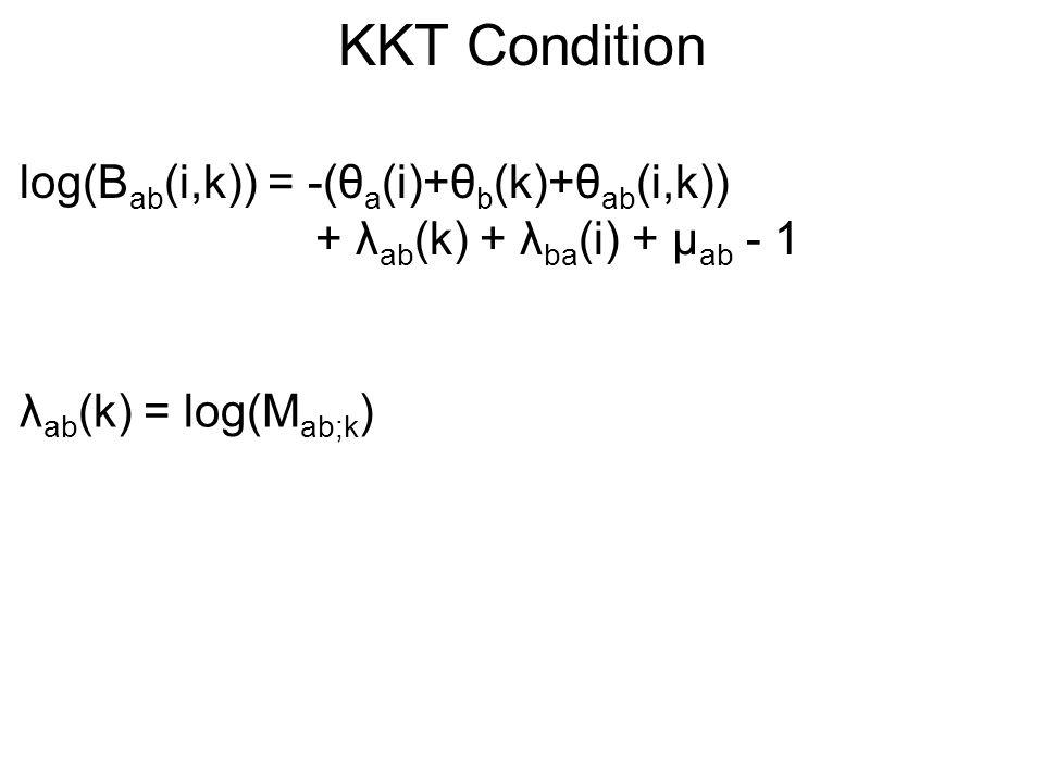 KKT Condition log(B ab (i,k)) = -(θ a (i)+θ b (k)+θ ab (i,k)) + λ ab (k) + λ ba (i) + μ ab - 1 λ ab (k) = log(M ab;k )