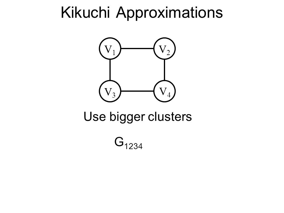 Kikuchi Approximations V3V3 V4V4 V1V1 V2V2 G 1234 Use bigger clusters