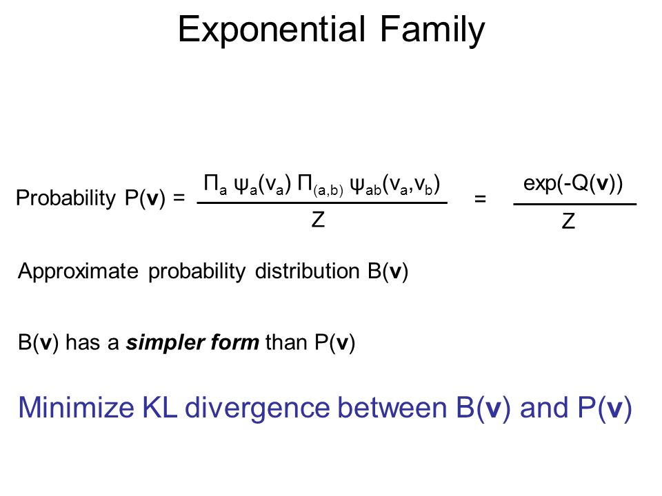 Exponential Family Probability P(v) = Π a ψ a (v a ) Π (a,b) ψ ab (v a,v b ) Z exp(-Q(v)) Z = Approximate probability distribution B(v) Minimize KL divergence between B(v) and P(v) B(v) has a simpler form than P(v)