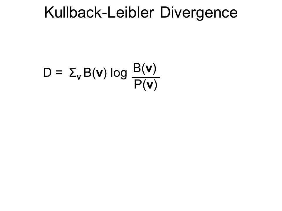 Kullback-Leibler Divergence D = B(v) P(v) Σ v B(v) log