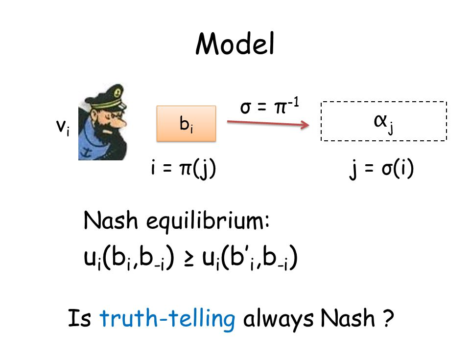 Model vivi αjαj bibi bibi j = σ(i)i = π(j) Nash equilibrium: σ = π -1 u i (b i,b -i ) ≥ u i (b' i,b -i ) Is truth-telling always Nash