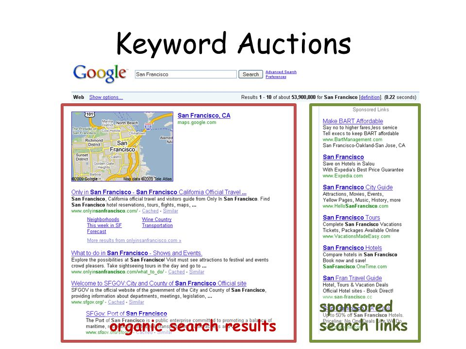 Keyword Auctions organic search results sponsored search links