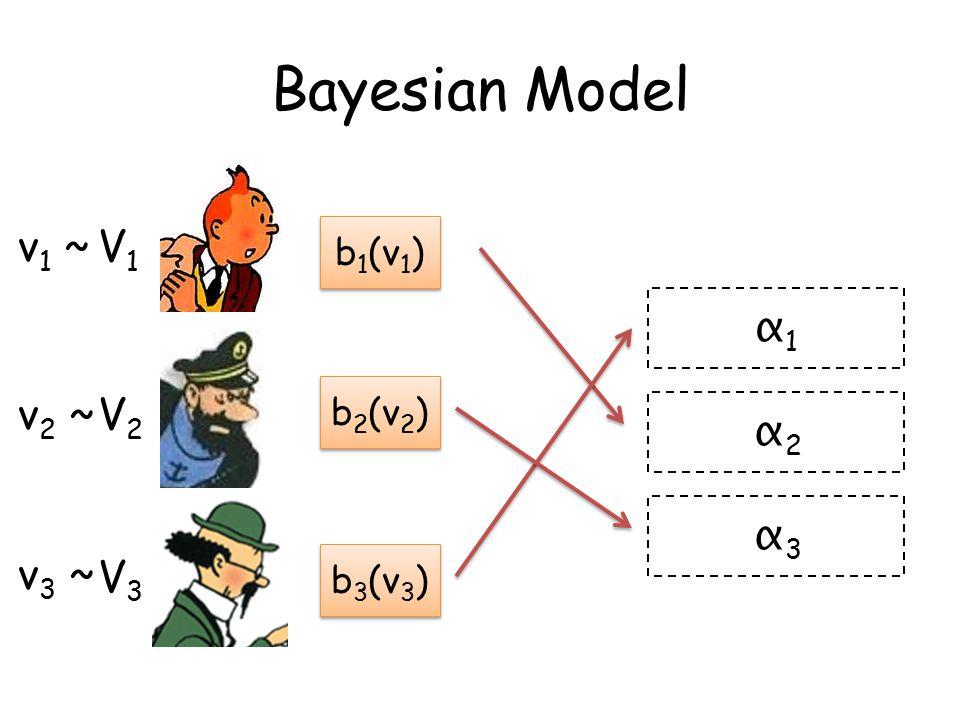 Bayesian Model V1V1 V2V2 V3V3 v 1 ~ v 2 ~ v 3 ~ α1α1 α2α2 α3α3 b 1 (v 1 ) b 2 (v 2 ) b 3 (v 3 )